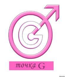 точка g у женщины